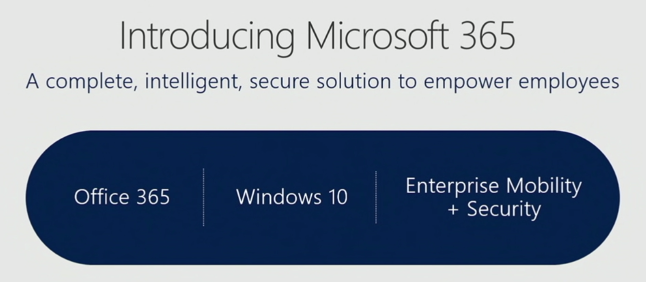 What is Microsoft 365 Business?  How does it compare to Office 365 Business?