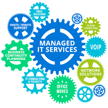 what is managed services sirama consulting